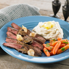 how to pan sear flank steak