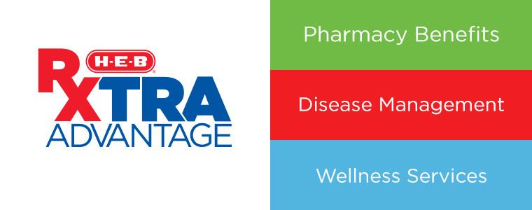 RXtra Advantage