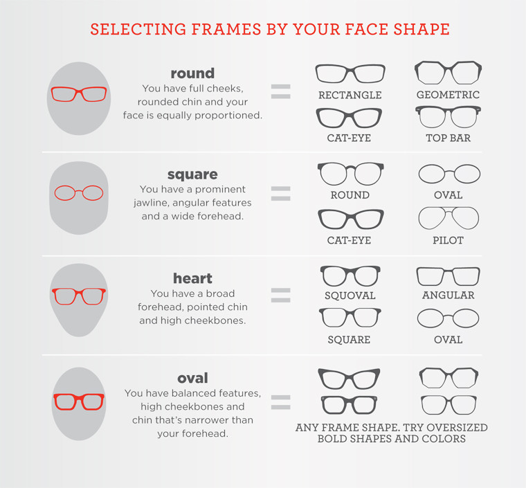 1e12f0a8d69c Affordable Frames That Flatter You. We have a great assortment of frames to  complement your face ...